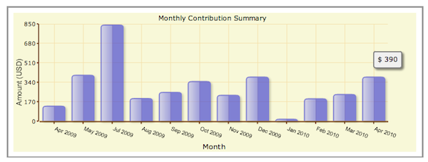 past_12_months_income